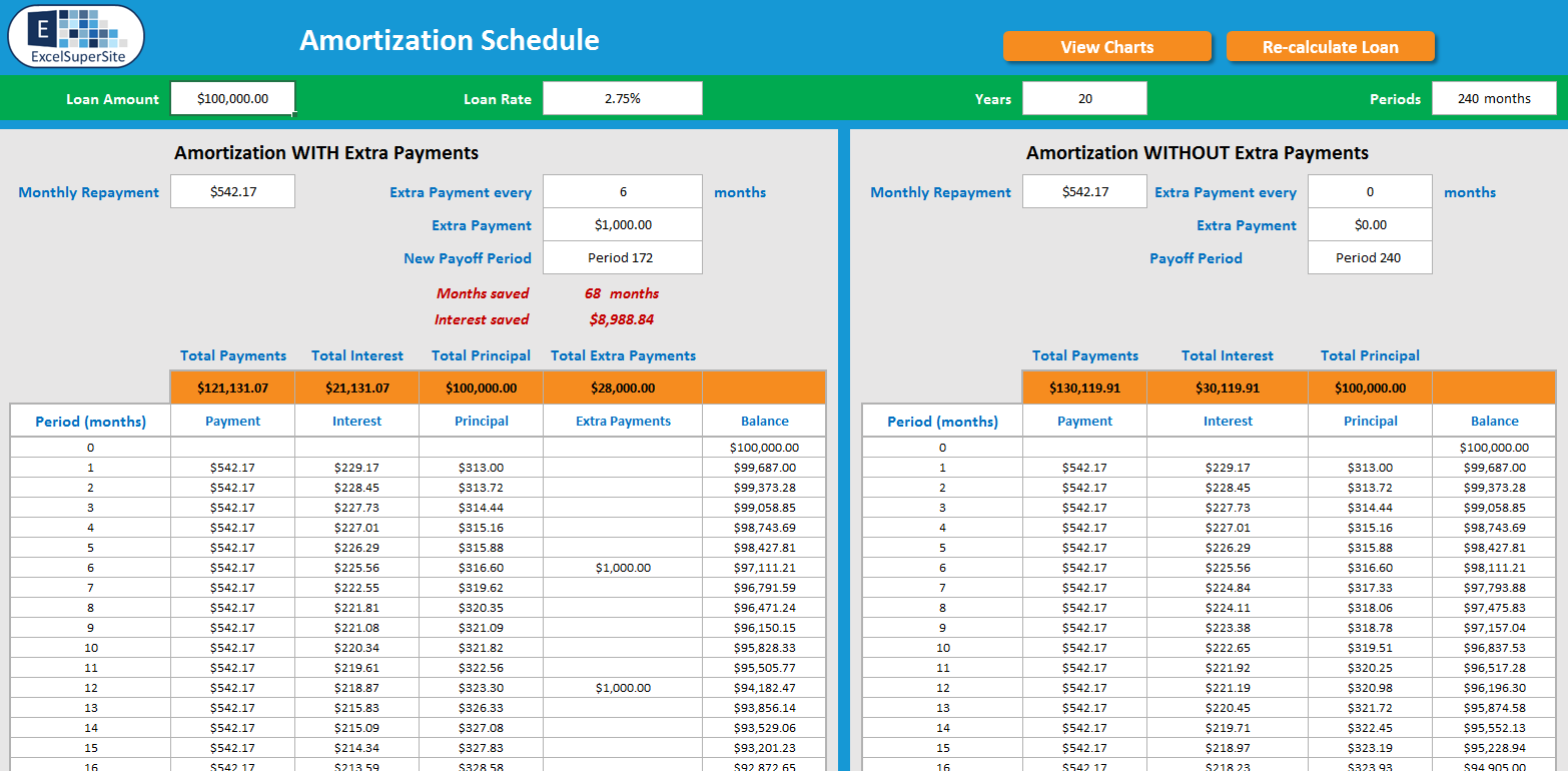 Amortization Table Extra Payment >> Amortisation Calculator | ExcelSuperSite
