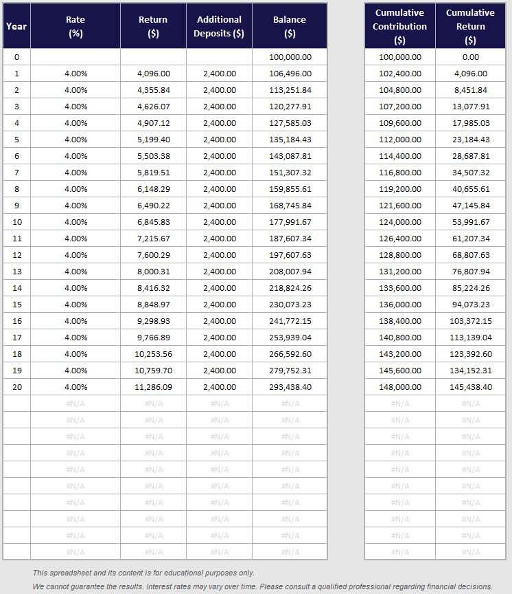 Kipisa investment calculator instaforex metatrader 4 download