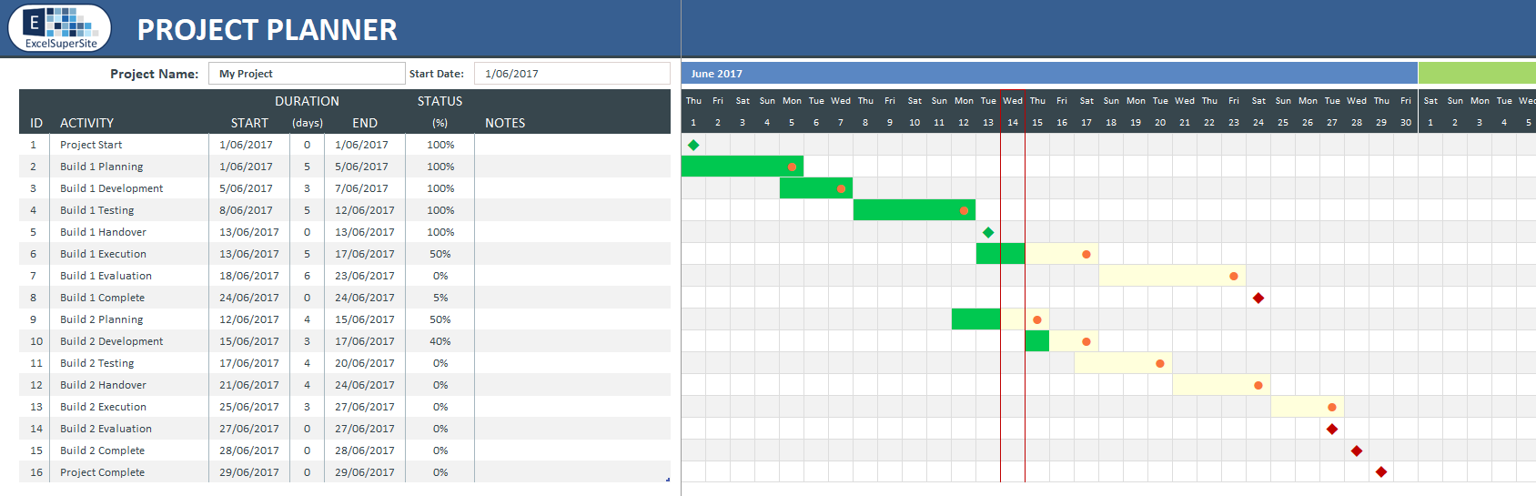 Gantt Project Planner Template from www.excelsupersite.com