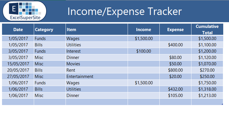 income expense tracker excelsupersite